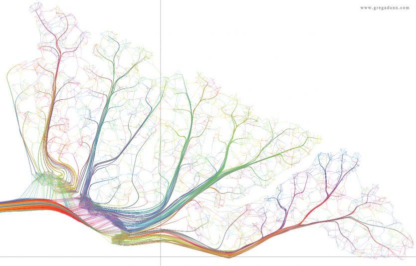 cerebellum-marriages-1